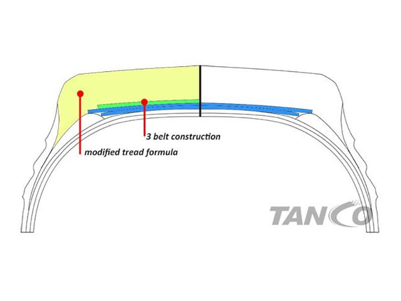 Tanco Tire Array image192